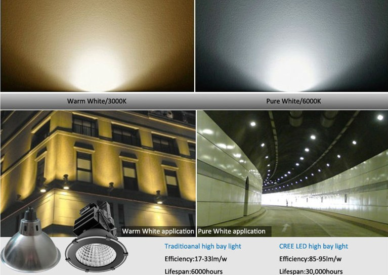 400w Led High Bay Lights Spotlight With 3 Years Guarantee , Outdoor Industrial Led Lighting