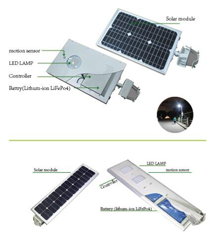 15W Integrated PIR Sensor solar Led Garden street light 1500LM - 1650LM